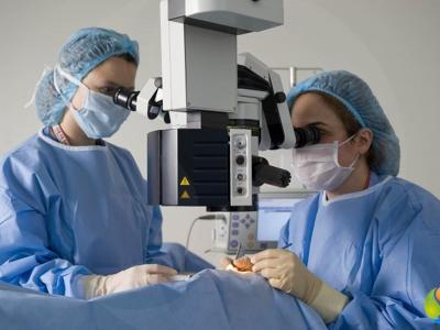 ROMOY Healthcare - Ophthalmology Unit, Istanbul, Turkey